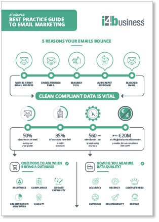 i4b Email Marketing Tips